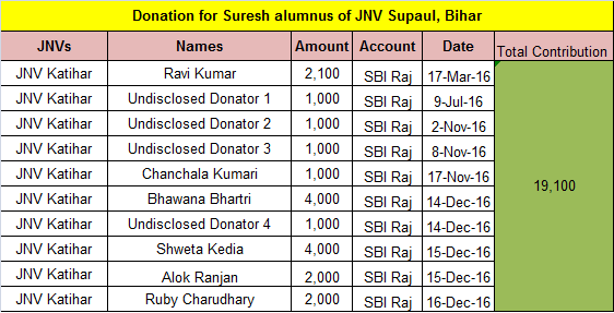 donation-for-suresh